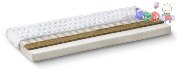 Materac do łóżek 200 x 90 cm - piankowy, kokosowy, lateksowy, sprężynowy, kieszeniowy