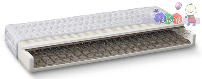 Materace do łóżek 180 x 90 cm różne modele