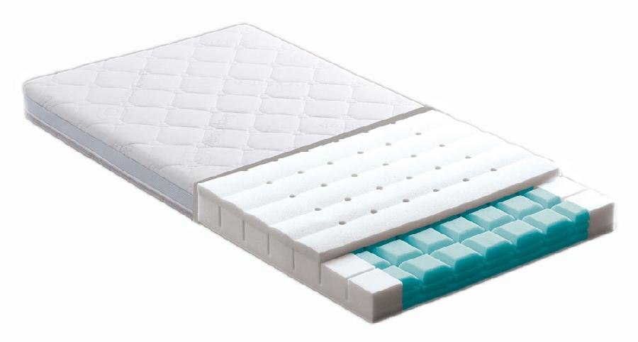 Materac do łóżeczek 140x70 Śpiaca Gwiazdeczka Traumeland