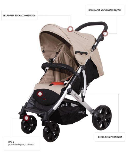 Spacerowy lekki wózek Amico firmy Coletto