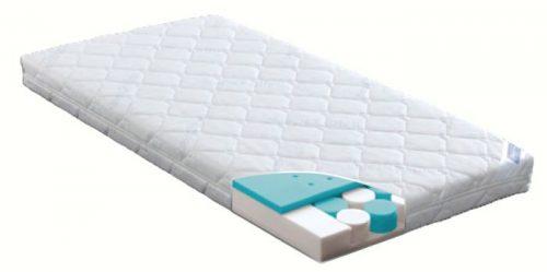 Materac na wymiar do łóżeczek niemowlących 120x60 Planeta Marzeń Traumeland