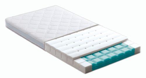 Materac na wymiar do łóżeczek 140x70 Śpiaca Gwiazdeczka Traumeland