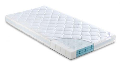 Materac na wymiar do łóżeczek niemowlących Chmurka 120 x 60 Traumeland