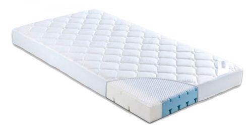 Materac na wymiar dla dzieci do łóżeczek 140x70 Bryza Traumeland