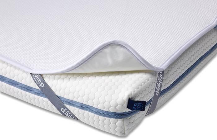 Aerosleep baby podkład higieniczny protect 90x200 ze strukturą plastra miodu - ochraniacz na materac