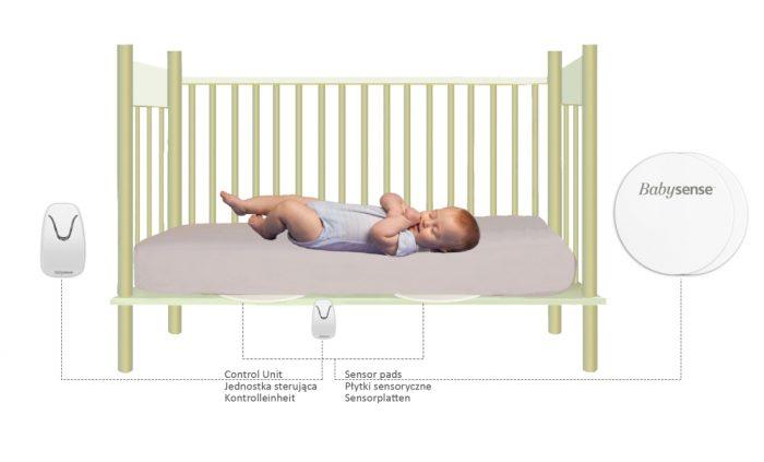Monitor oddechu dla niemowląt Babysense 7