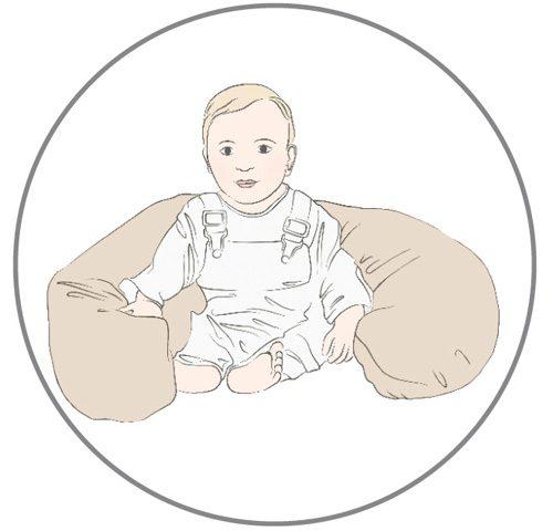 Wielofunkcyjna poduszka do karmienia Physio Multi Dżersej, Ceba Chmurki