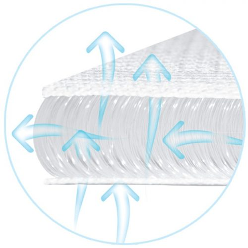 Podkład oddychający na materac OXI Pad, 60x120cm Baby Matex