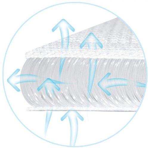 Podkład oddychający OXI Pad, 35x75cm Baby Matex