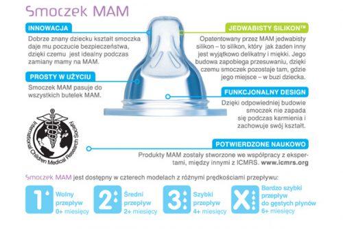 Silikonowy smoczek do butelki firmy Mam 4+ szybki przepływ niekapek