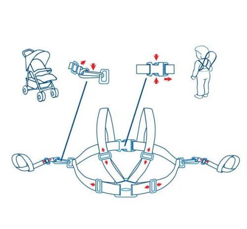 Szelki do nauki chodzinia i do wózka BabyOno szare