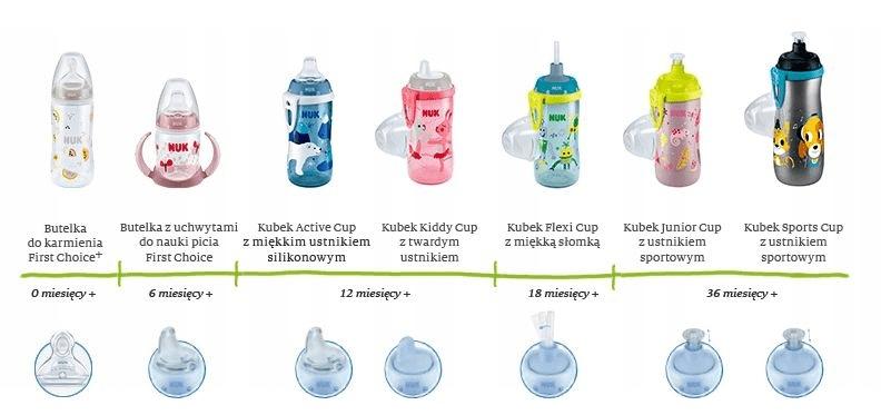Szklana butelka 240ml smoczek silikonowy M Nuk białe gwiazdki