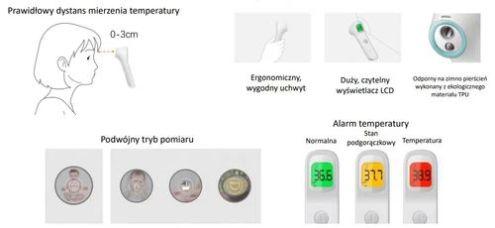 Innogio termometr bezdotykowy na podczerwień Giofast Gio-515
