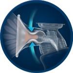 Dwufazowy laktator elektryczny Expert 3D pro 50/070