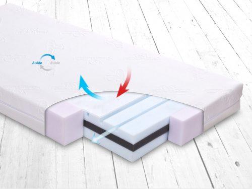 Materacyk do łóżeczka dziecięcego ortopedyczny FRESH, 120x60x10